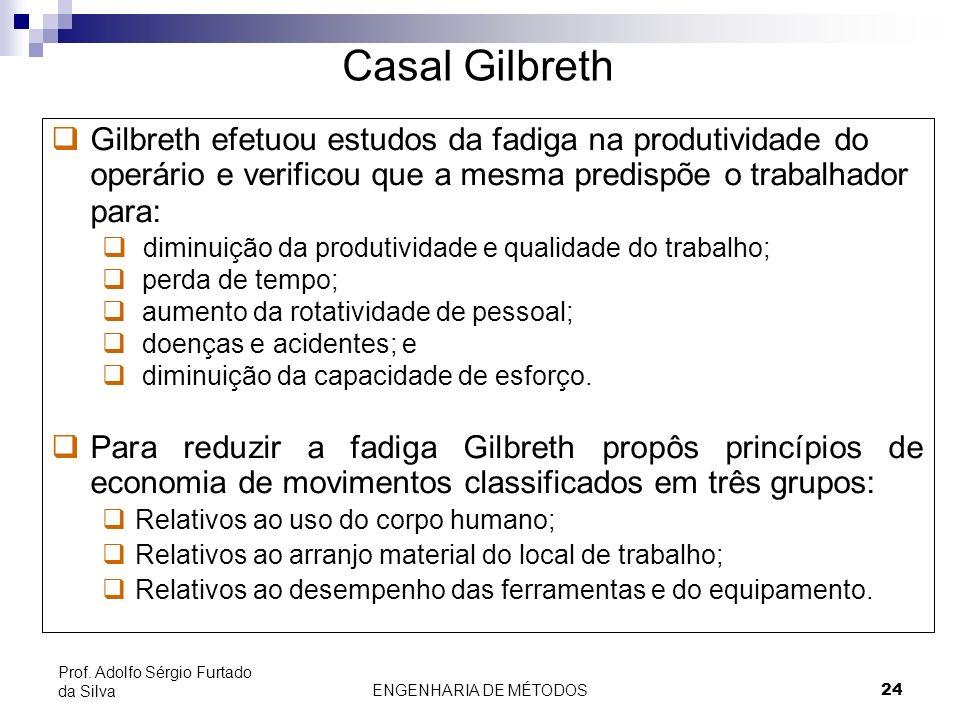 Casal GilbrethGilbreth efetuou estudos da fadiga na produtividade do operário e verificou que a mesma predispõe o trabalhador para: