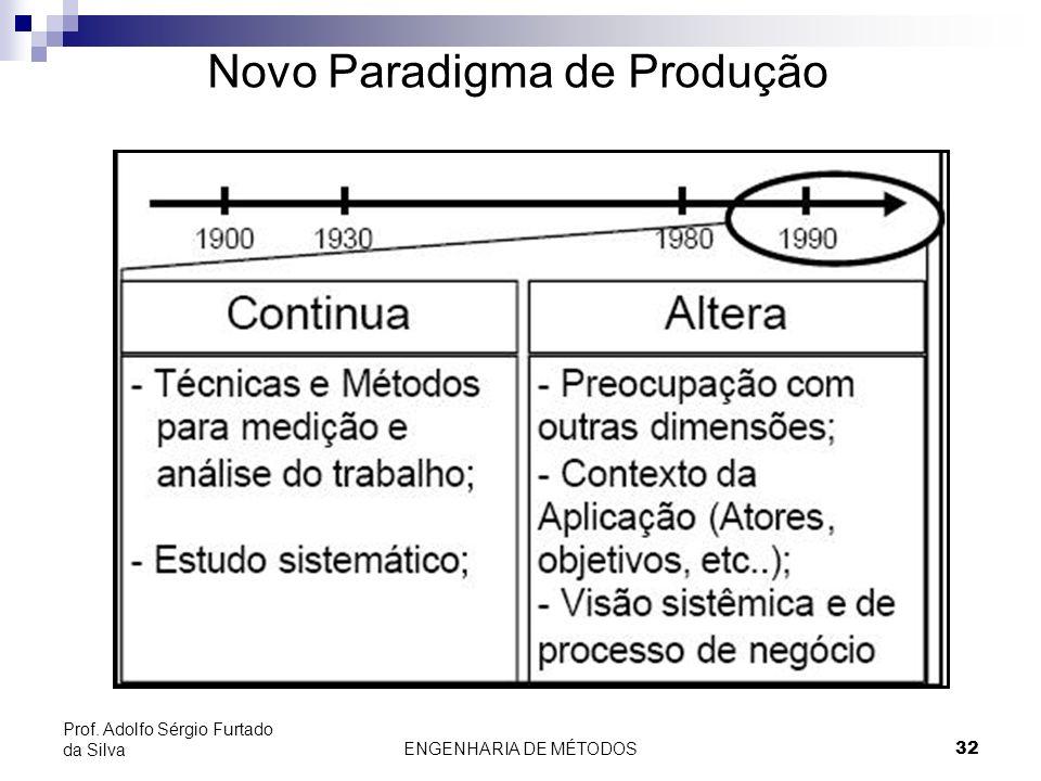 Novo Paradigma de Produção