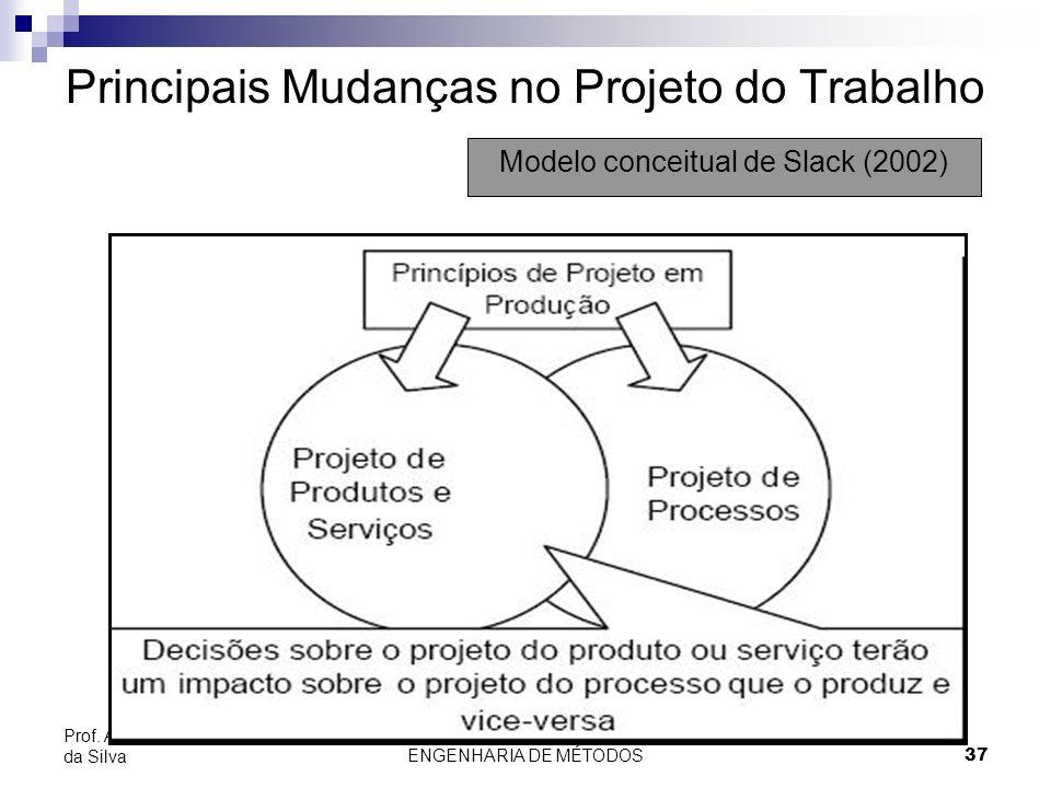 Principais Mudanças no Projeto do Trabalho