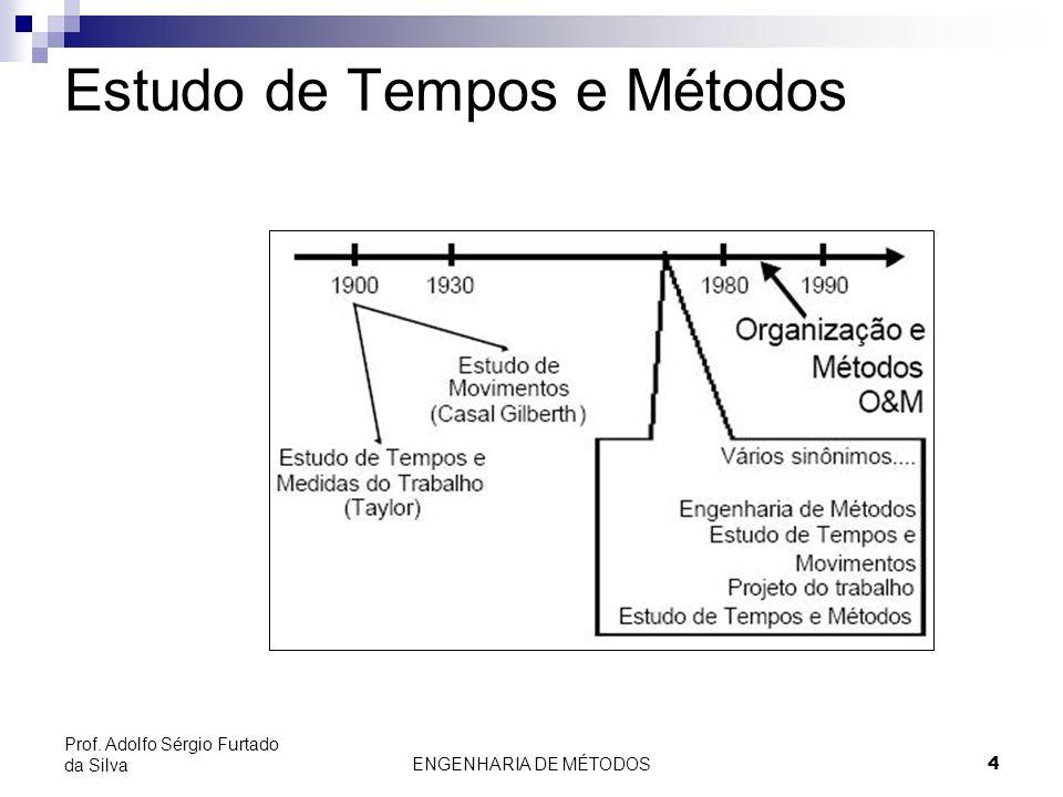 Estudo de Tempos e Métodos
