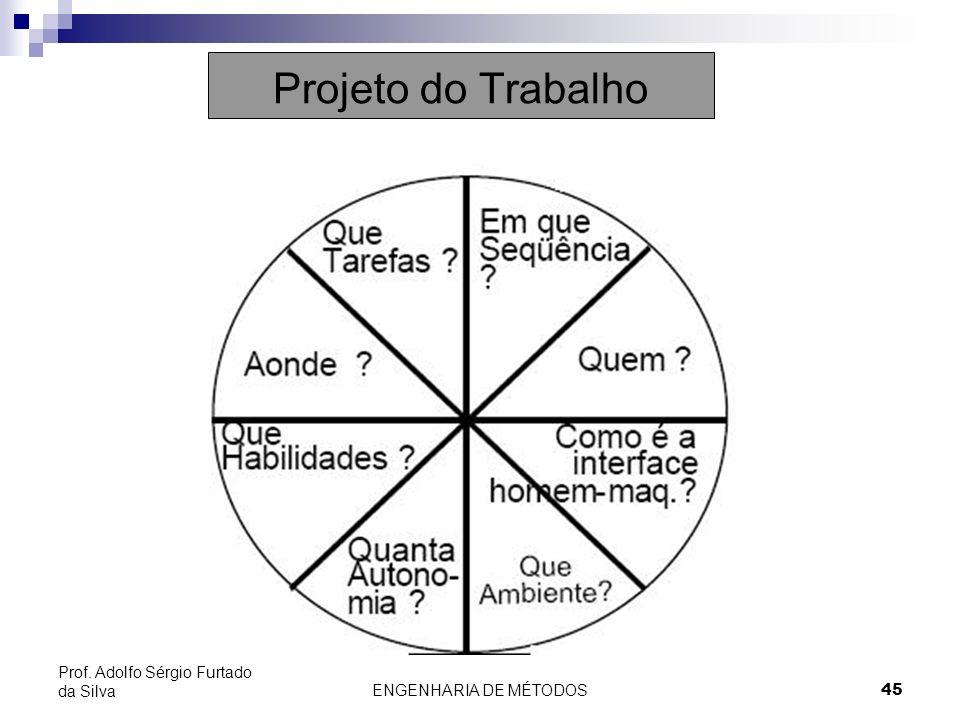Projeto do Trabalho Prof. Adolfo Sérgio Furtado da Silva