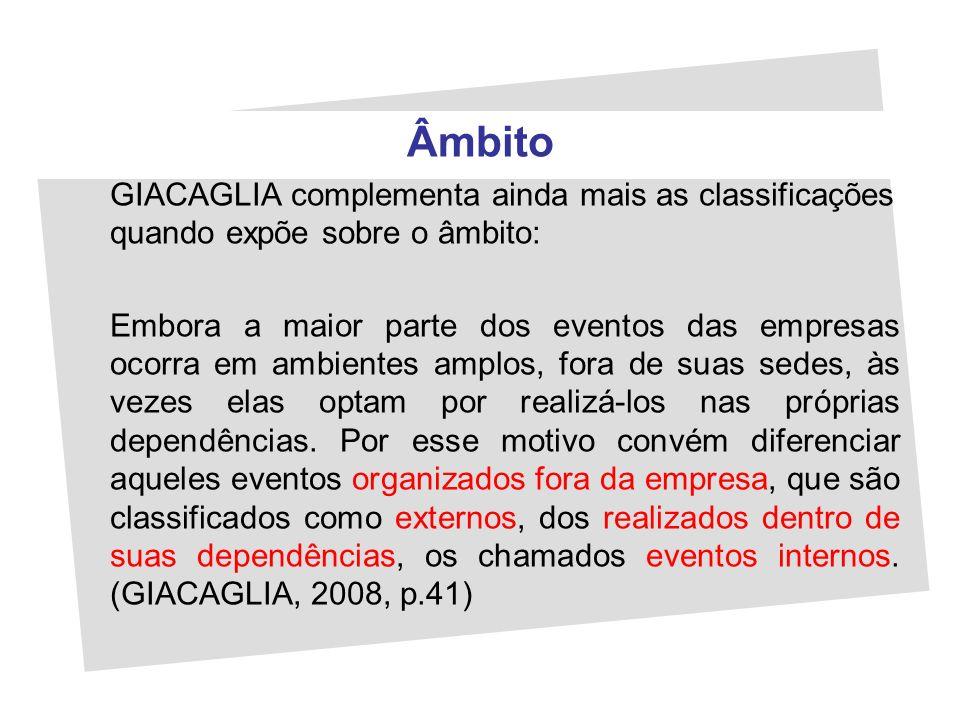 Âmbito GIACAGLIA complementa ainda mais as classificações quando expõe sobre o âmbito: