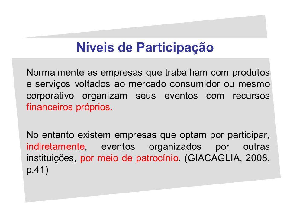 Níveis de Participação