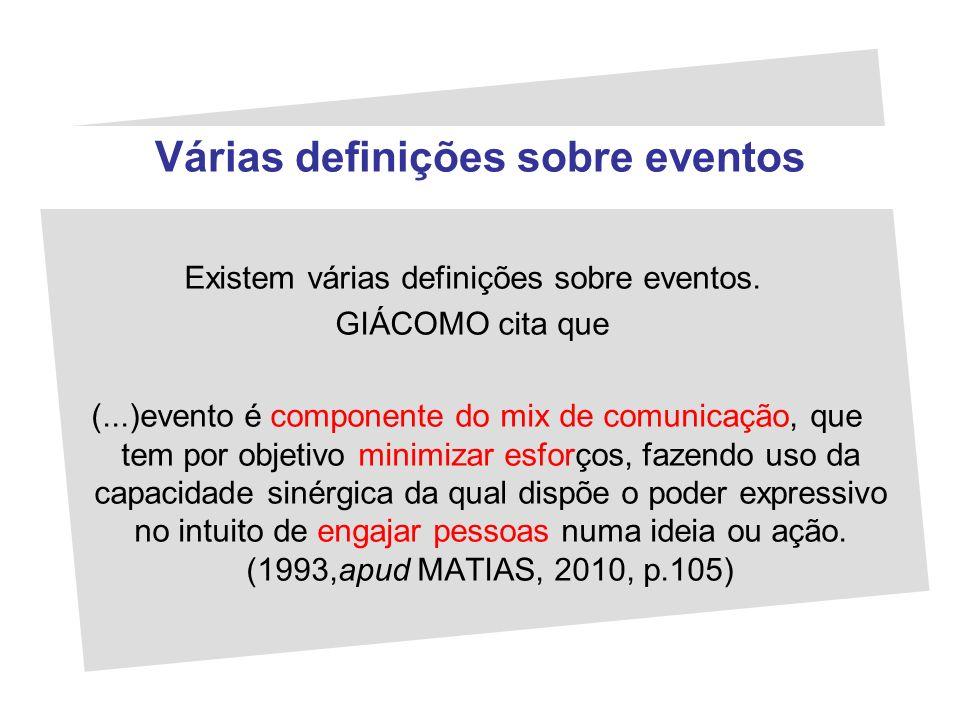 Várias definições sobre eventos