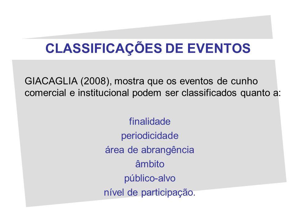 CLASSIFICAÇÕES DE EVENTOS