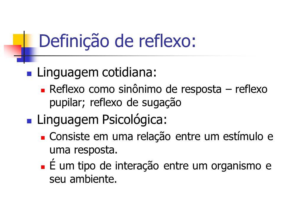 Definição de reflexo: Linguagem cotidiana: Linguagem Psicológica: