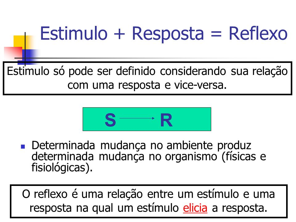 Estimulo + Resposta = Reflexo