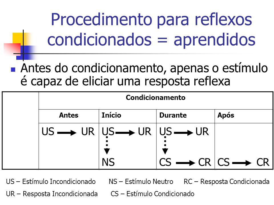 Procedimento para reflexos condicionados = aprendidos