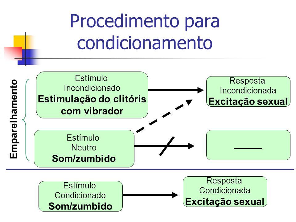 Procedimento para condicionamento