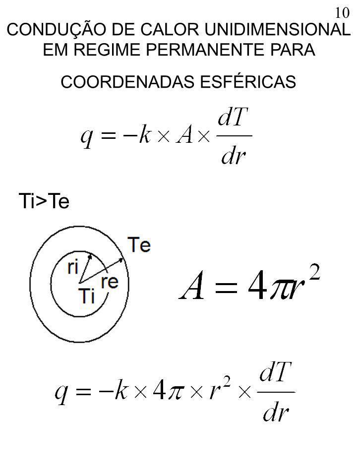 10 CONDUÇÃO DE CALOR UNIDIMENSIONAL EM REGIME PERMANENTE PARA COORDENADAS ESFÉRICAS Ti>Te