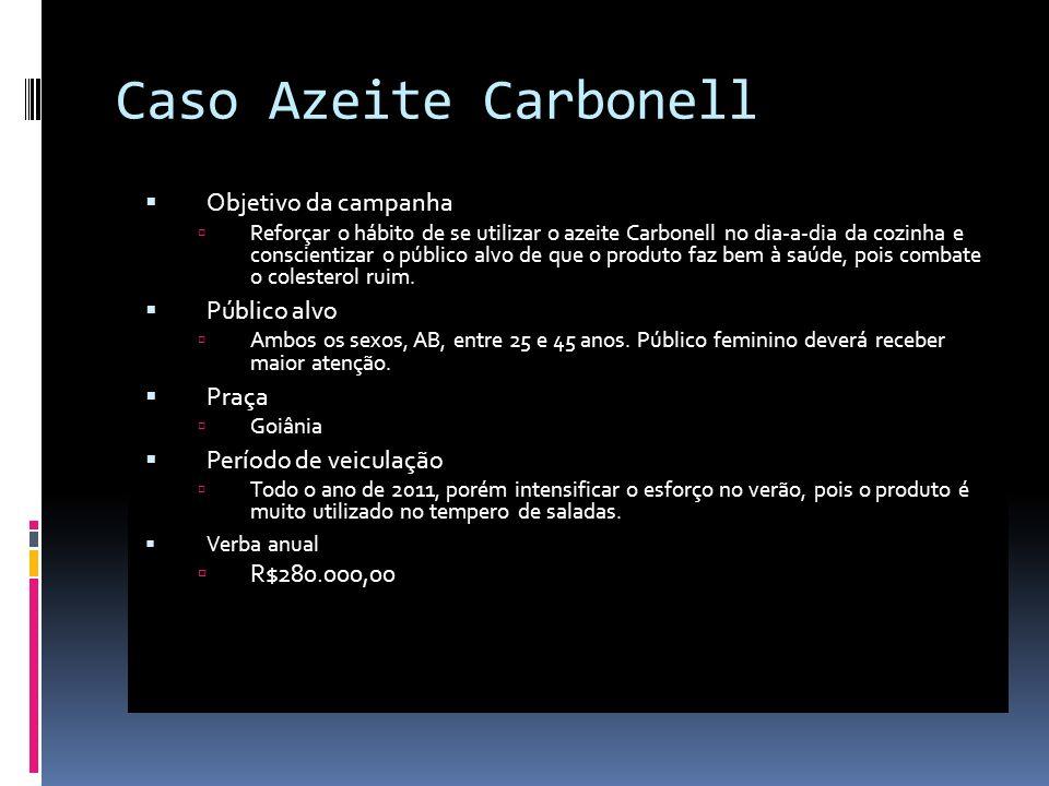 Caso Azeite Carbonell Objetivo da campanha Público alvo Praça