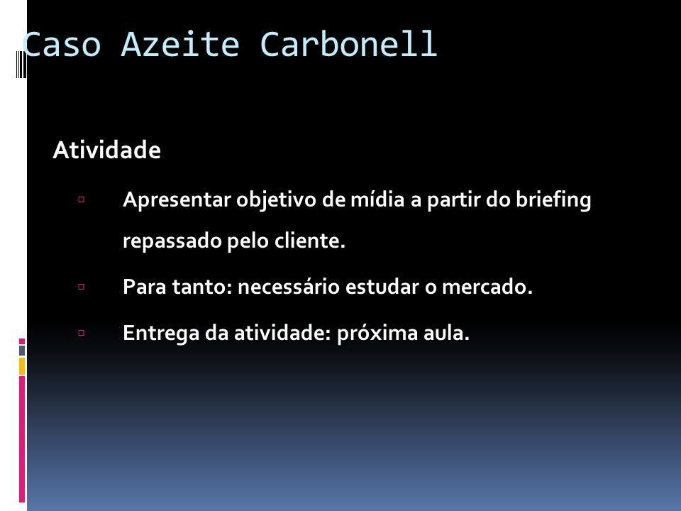 Caso Azeite Carbonell Atividade