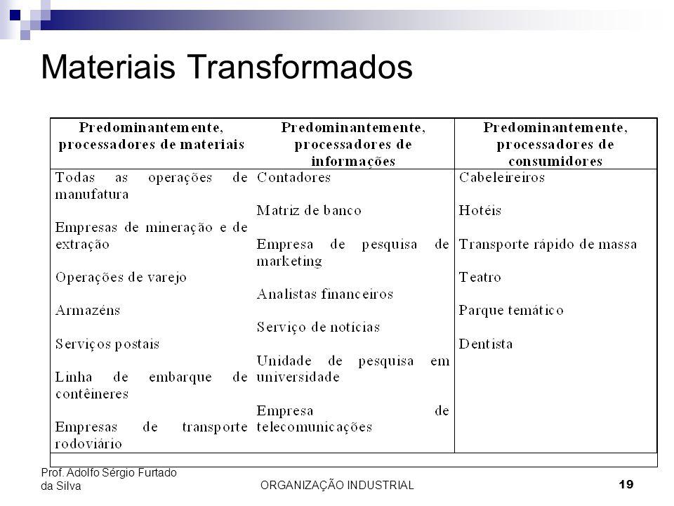 Materiais Transformados