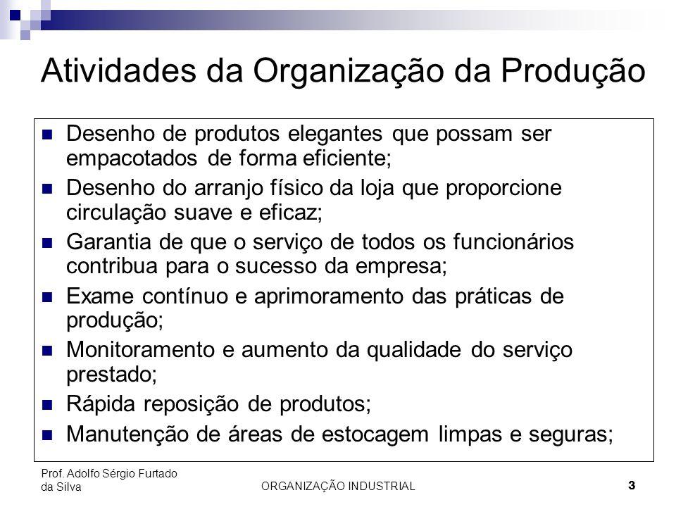 Atividades da Organização da Produção