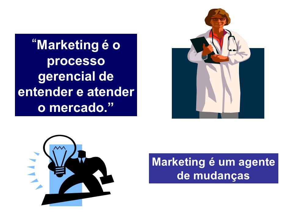 Marketing é o processo gerencial de entender e atender o mercado.