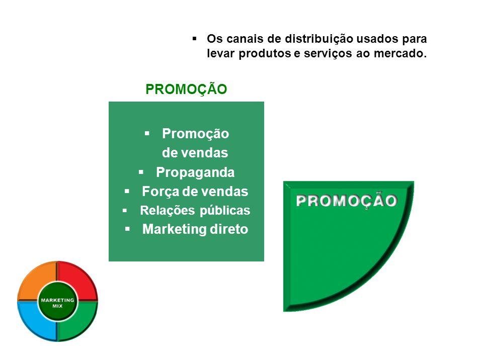 PROMOÇÃO Promoção de vendas Propaganda Força de vendas