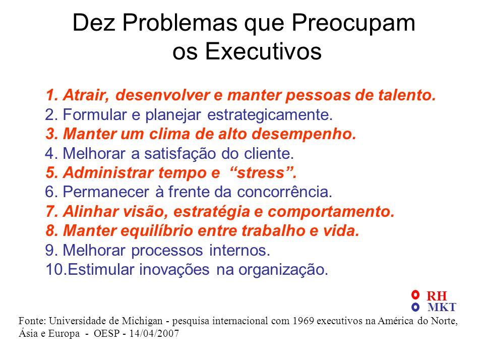 Dez Problemas que Preocupam os Executivos