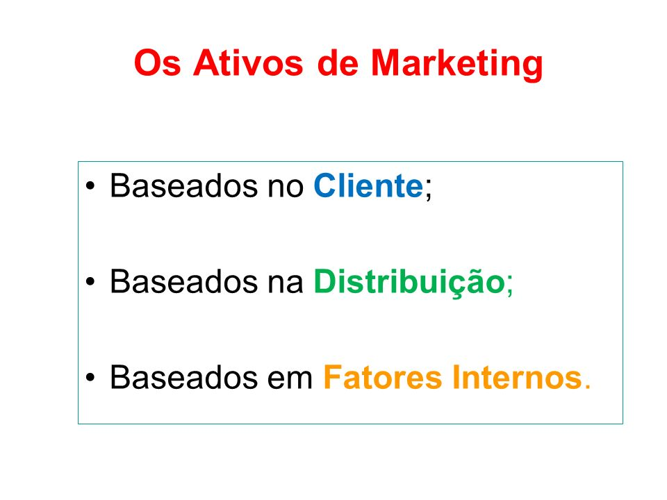 Os Ativos de Marketing Baseados no Cliente; Baseados na Distribuição;