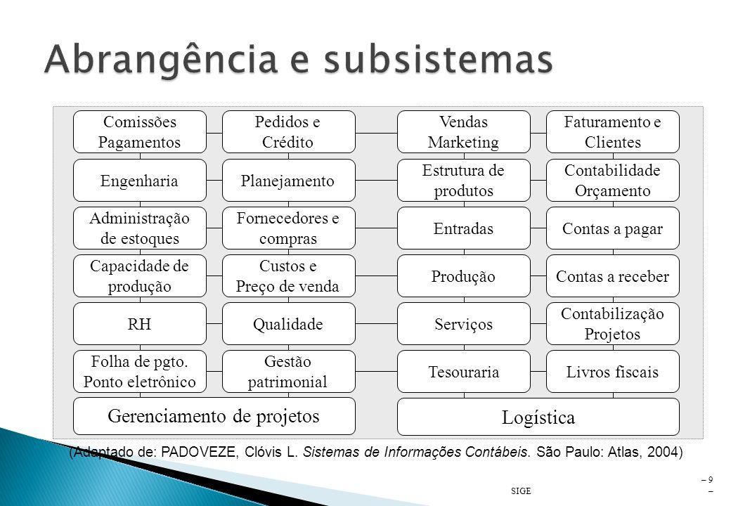 Abrangência e subsistemas