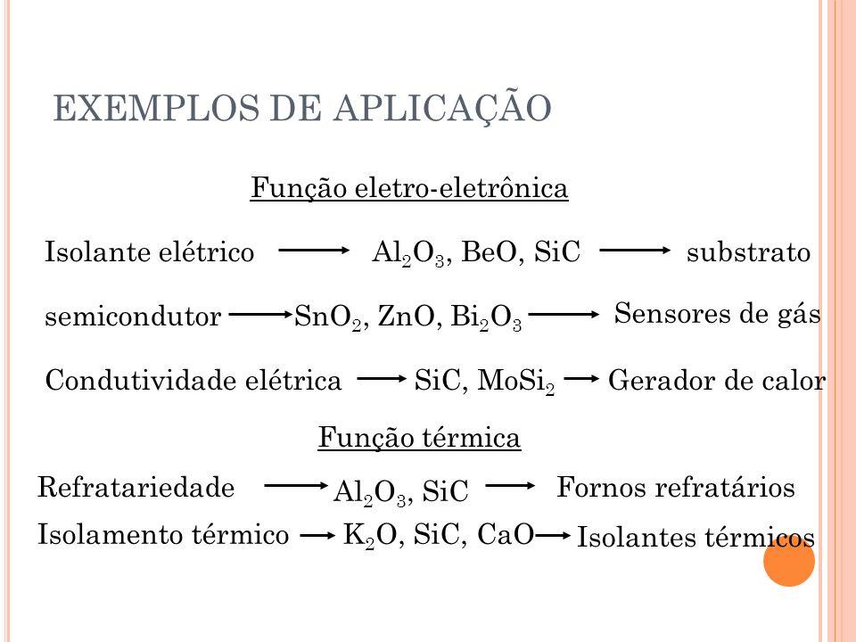 EXEMPLOS DE APLICAÇÃO Função eletro-eletrônica Isolante elétrico