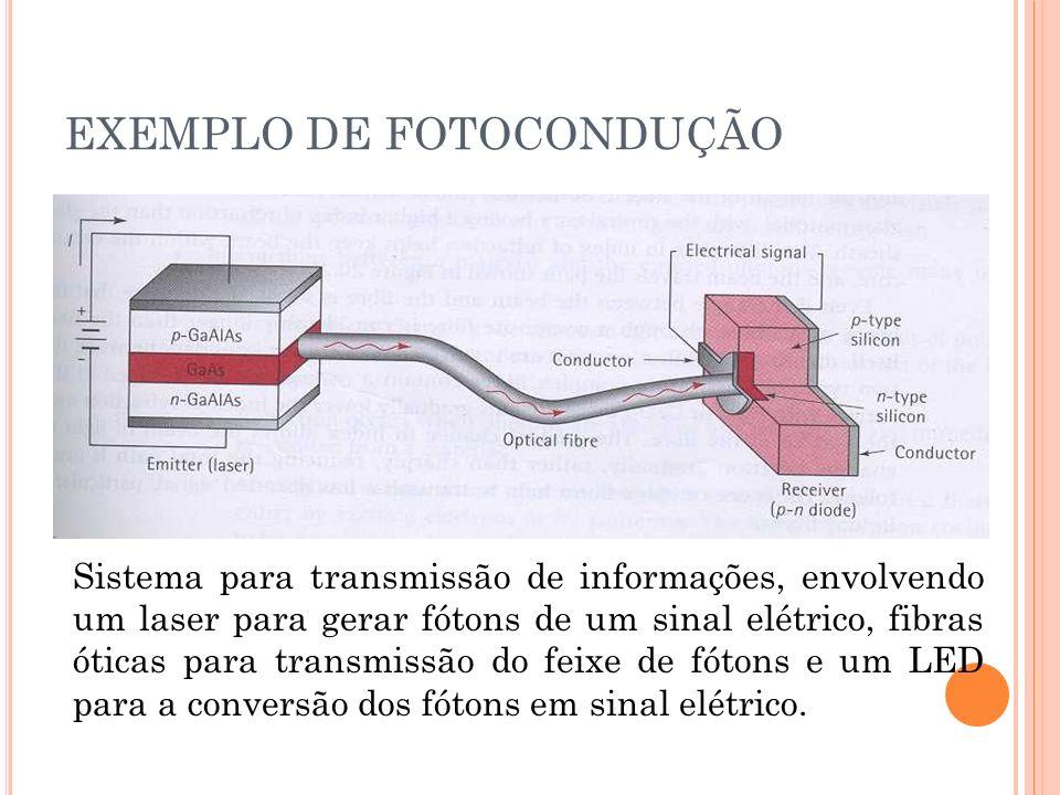 EXEMPLO DE FOTOCONDUÇÃO