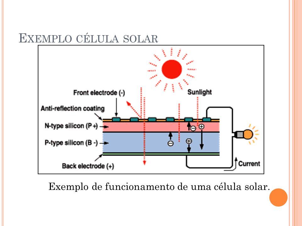 Exemplo célula solar.