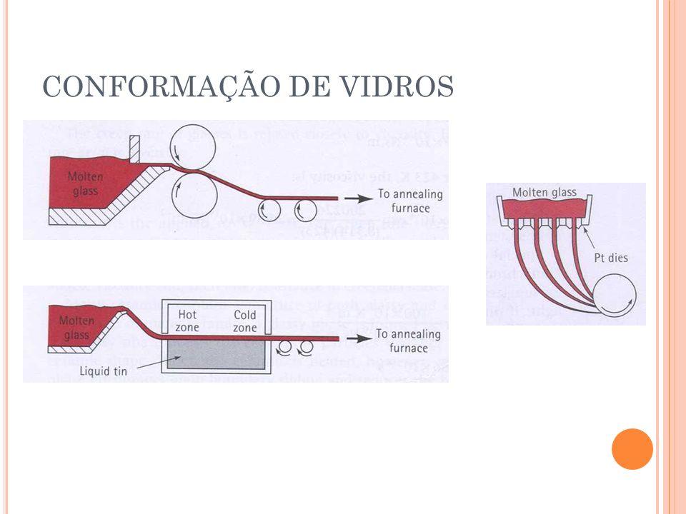 CONFORMAÇÃO DE VIDROS