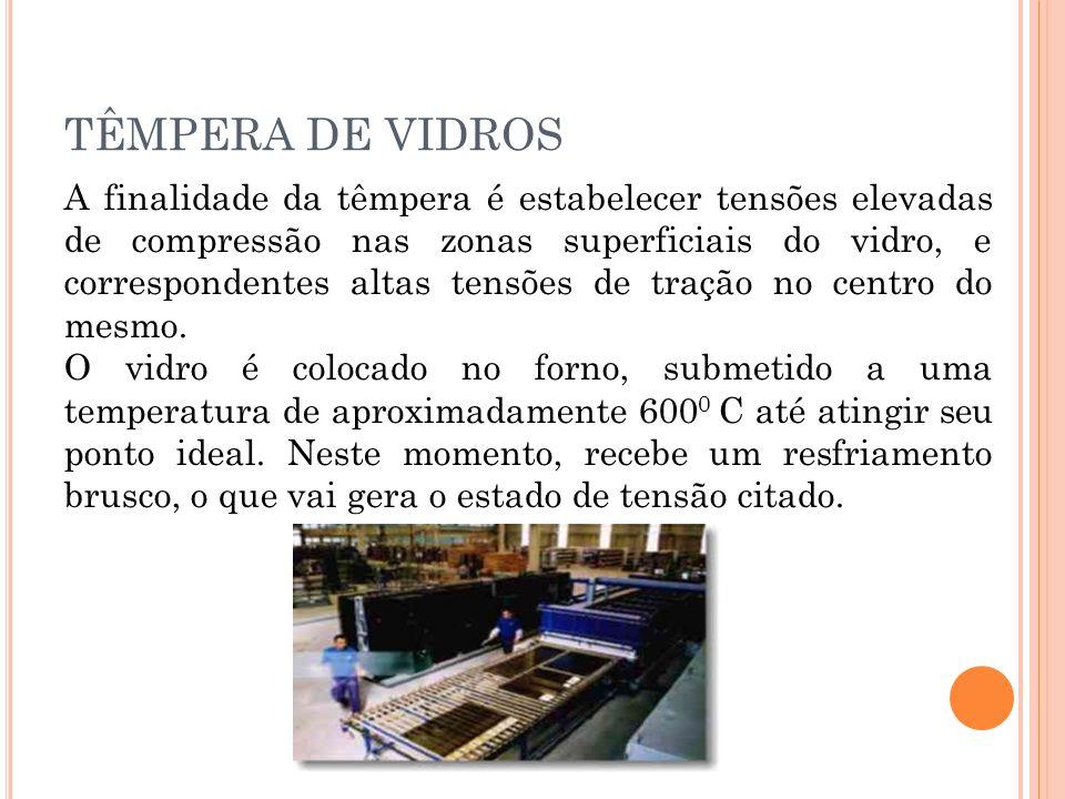 TÊMPERA DE VIDROS
