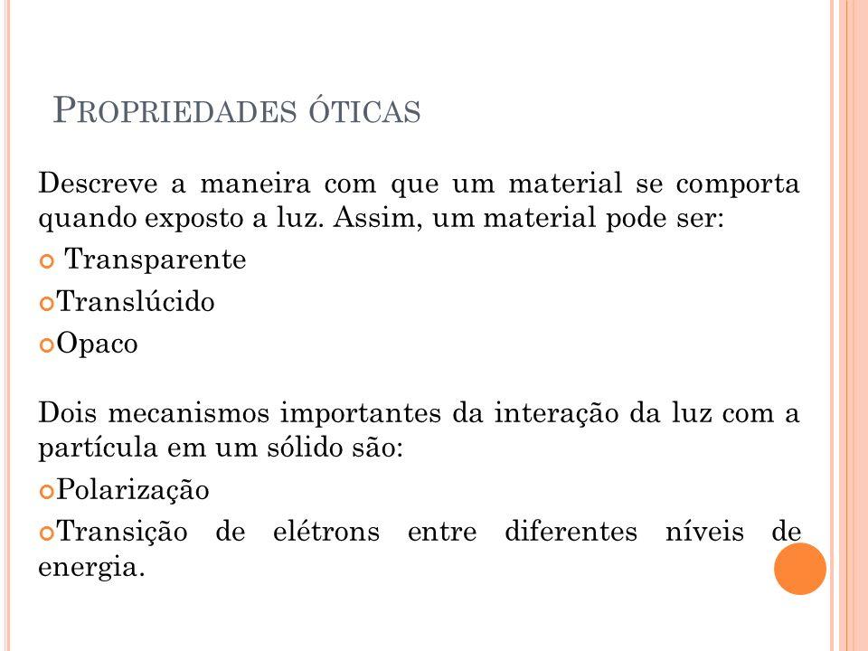 Propriedades óticas Descreve a maneira com que um material se comporta quando exposto a luz. Assim, um material pode ser: