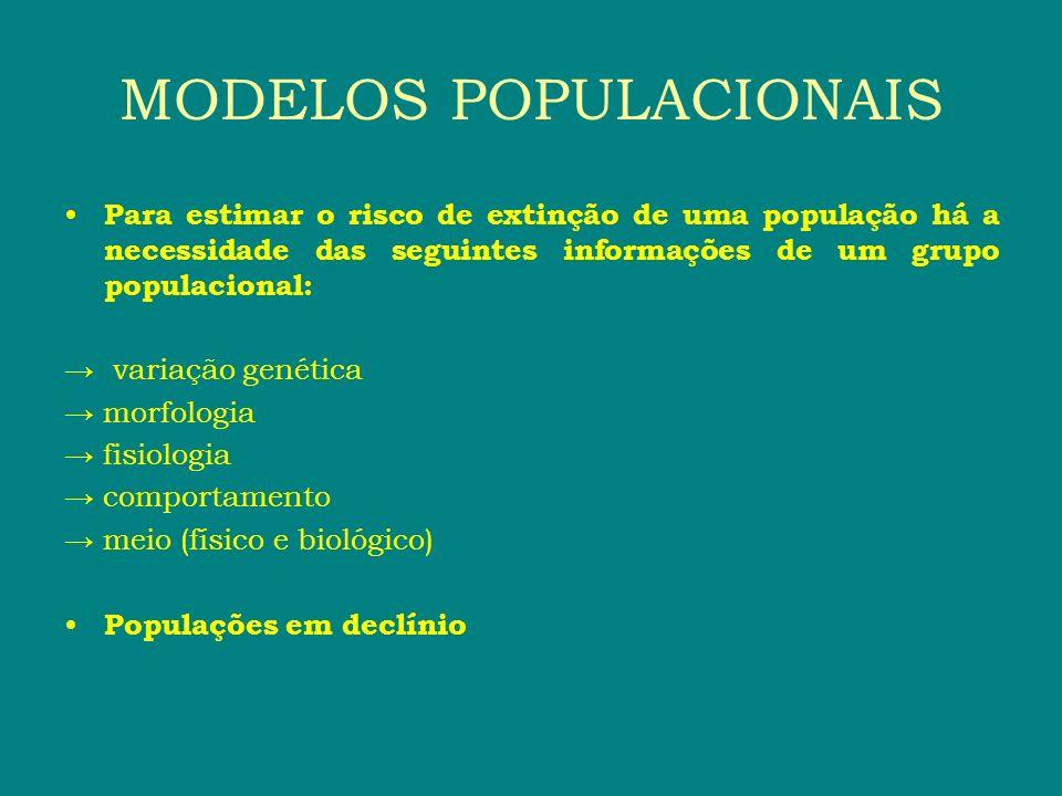 MODELOS POPULACIONAIS