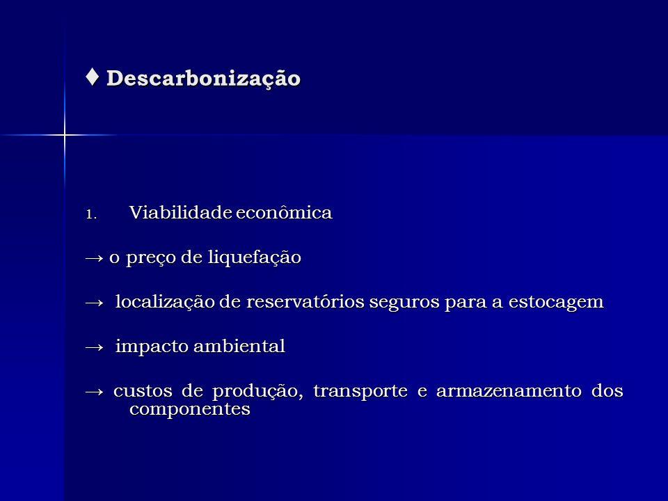 ♦ Descarbonização Viabilidade econômica → o preço de liquefação
