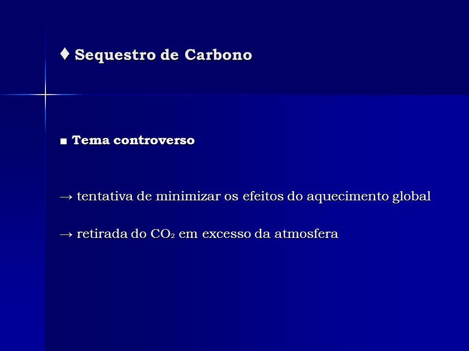 ♦ Sequestro de Carbono ■ Tema controverso