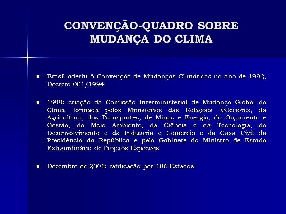 CONVENÇÃO-QUADRO SOBRE MUDANÇA DO CLIMA