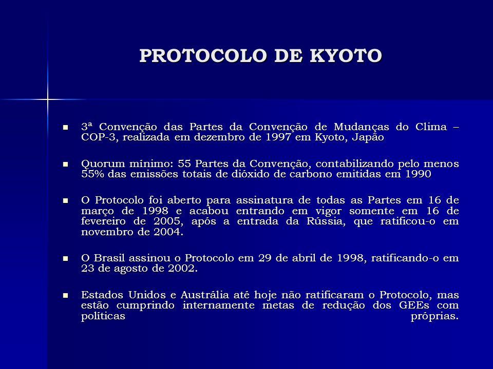 PROTOCOLO DE KYOTO3ª Convenção das Partes da Convenção de Mudanças do Clima – COP-3, realizada em dezembro de 1997 em Kyoto, Japão.