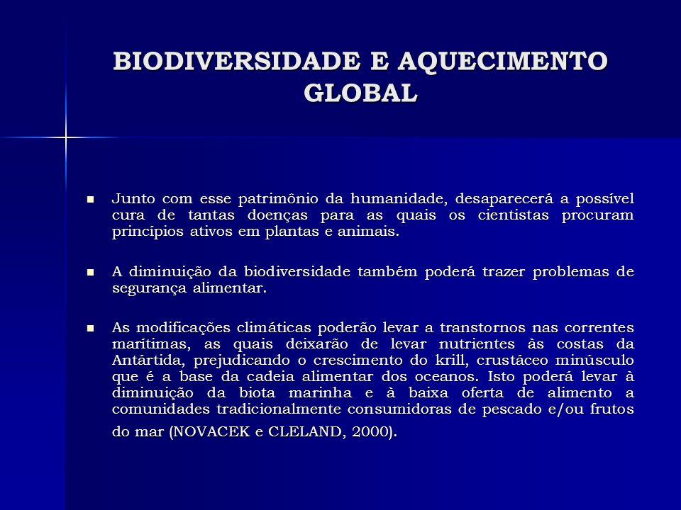BIODIVERSIDADE E AQUECIMENTO GLOBAL