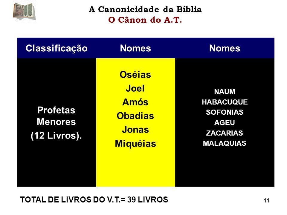 A Canonicidade da Bíblia O Cânon do A.T.