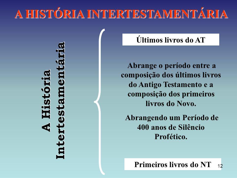 A História Intertestamentária