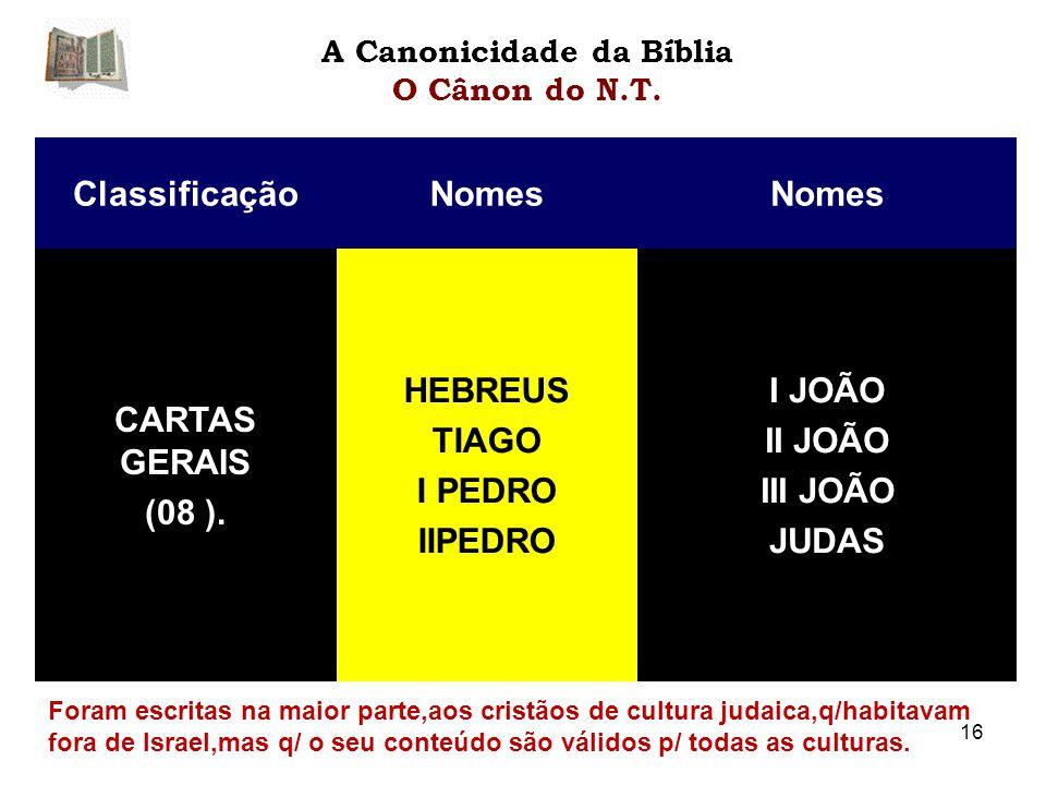 A Canonicidade da Bíblia O Cânon do N.T.