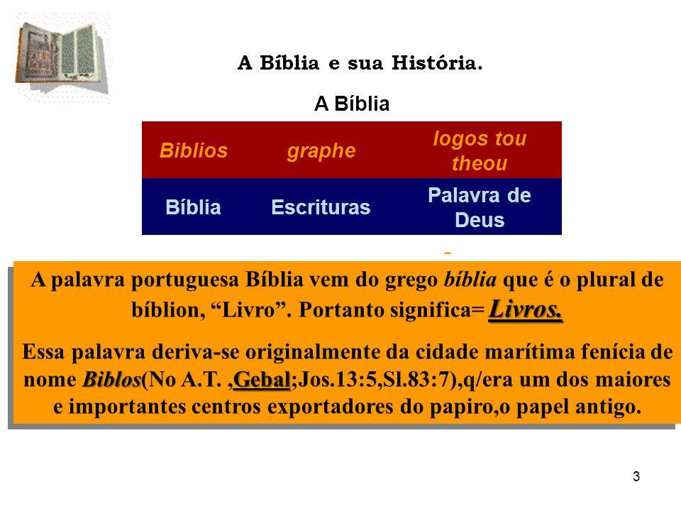 A Bíblia e sua História. A Bíblia. Biblios. graphe. logos tou theou. Bíblia. Escrituras. Palavra de Deus.