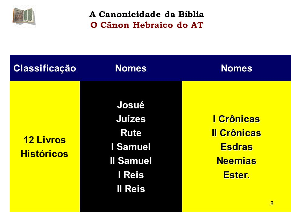 A Canonicidade da Bíblia O Cânon Hebraico do AT