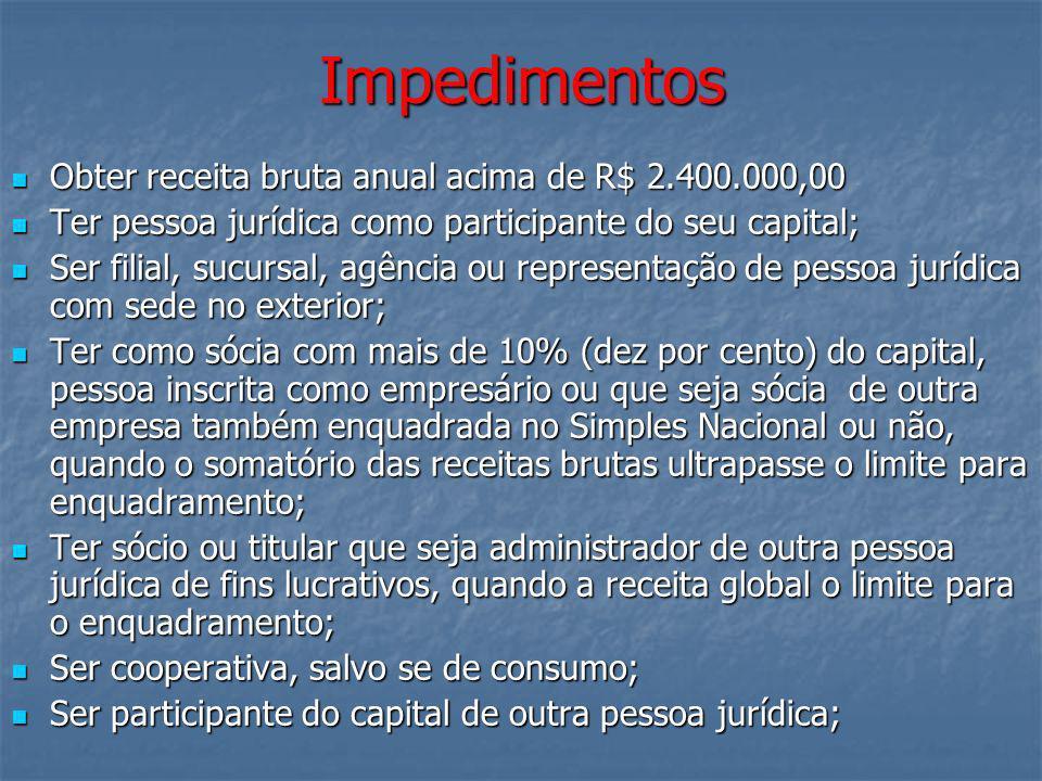 Impedimentos Obter receita bruta anual acima de R$ 2.400.000,00