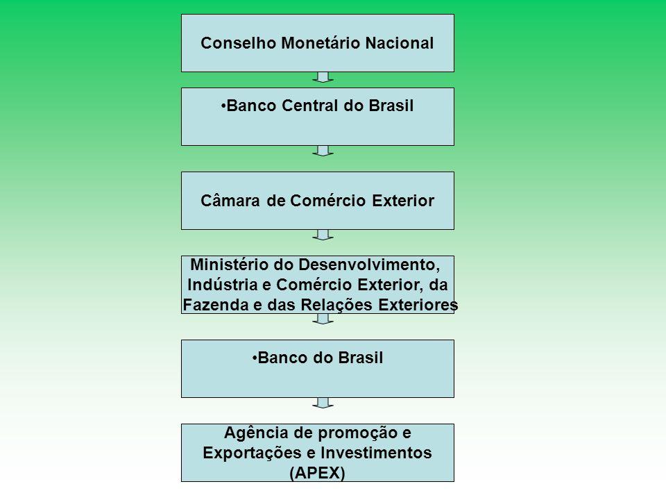 Estrutura organizacional com rcio exterior ppt carregar for Banco exterior agencias