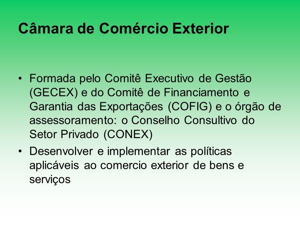 Câmara de Comércio Exterior