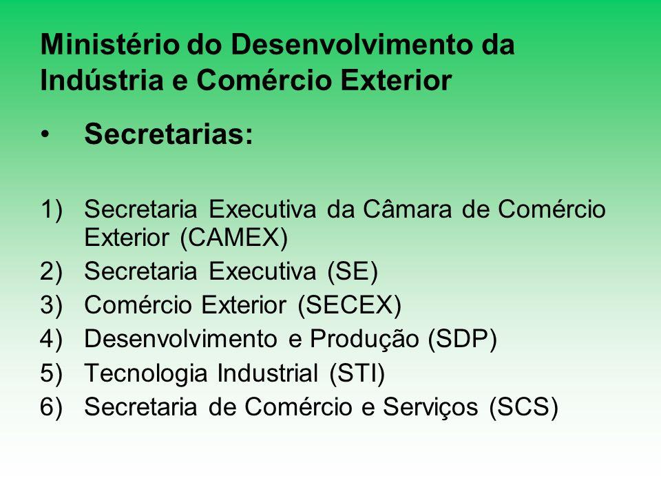 Ministério do Desenvolvimento da Indústria e Comércio Exterior