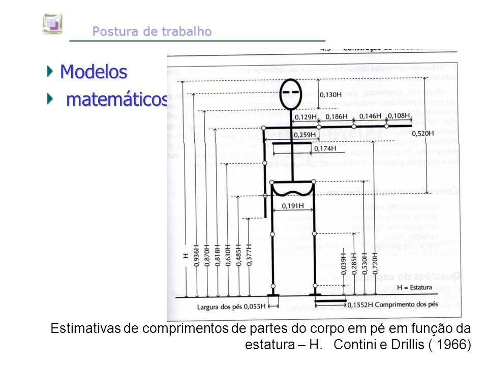 Postura de trabalho Modelos. matemáticos.