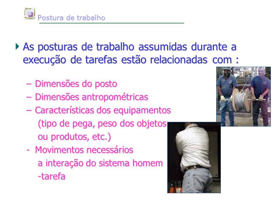 Postura de trabalho As posturas de trabalho assumidas durante a execução de tarefas estão relacionadas com :