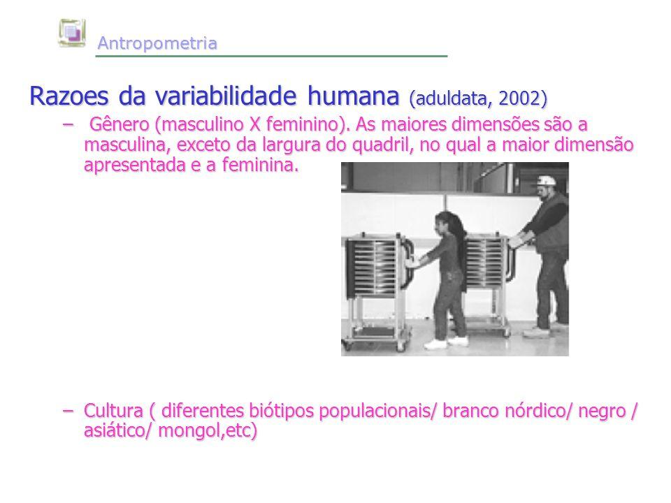 Razoes da variabilidade humana (aduldata, 2002)