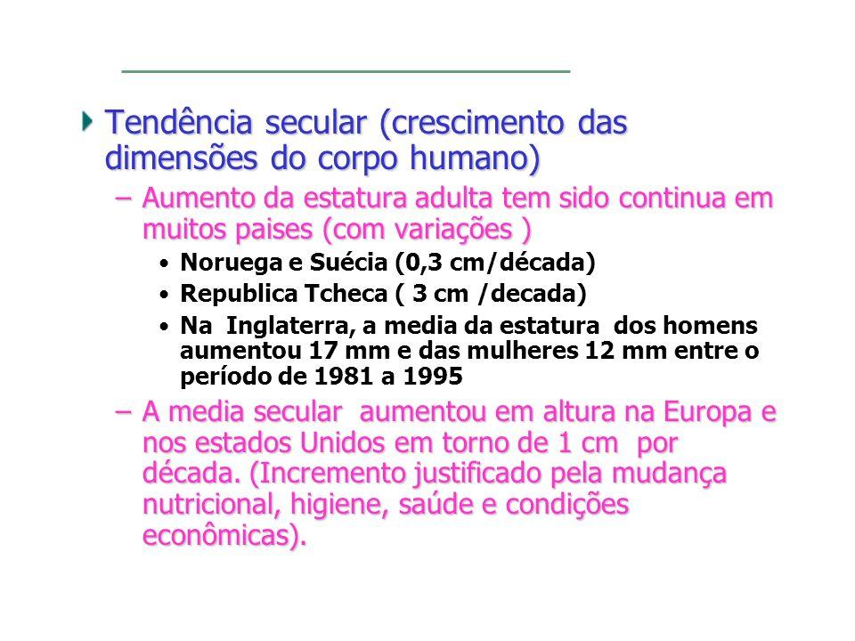 Tendência secular (crescimento das dimensões do corpo humano)