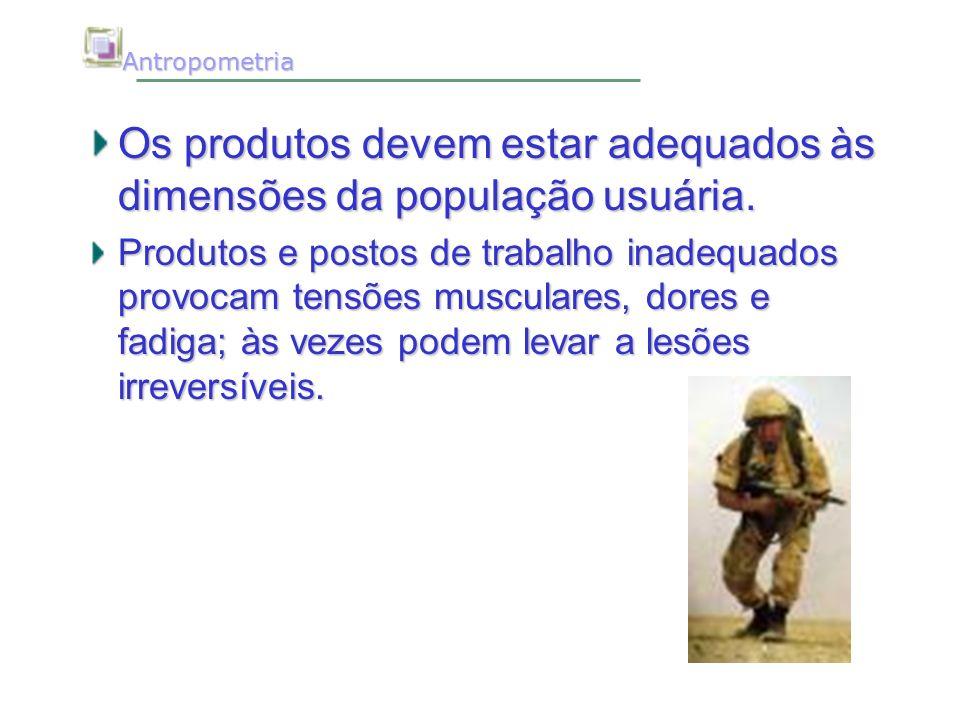 Os produtos devem estar adequados às dimensões da população usuária.