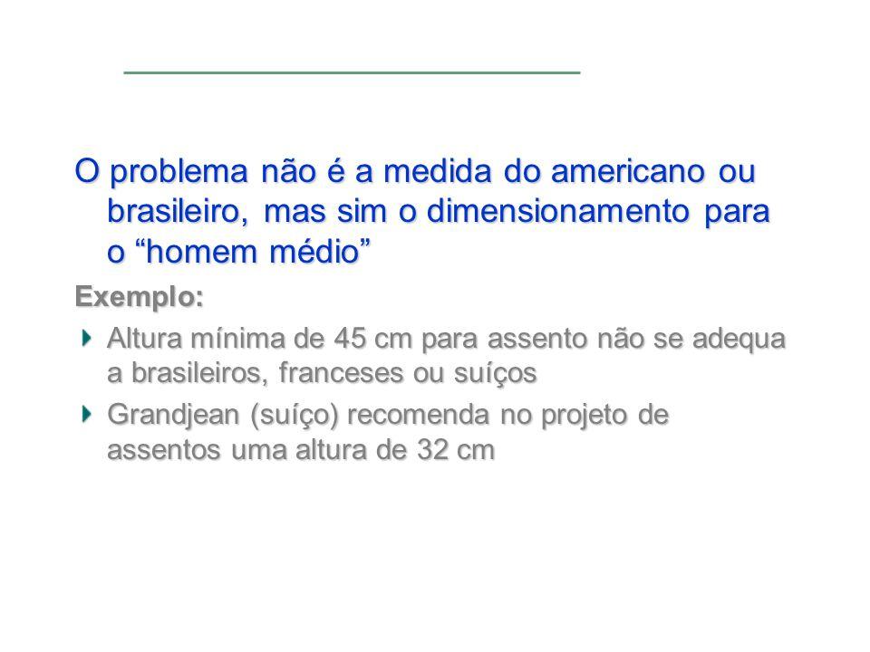 O problema não é a medida do americano ou brasileiro, mas sim o dimensionamento para o homem médio